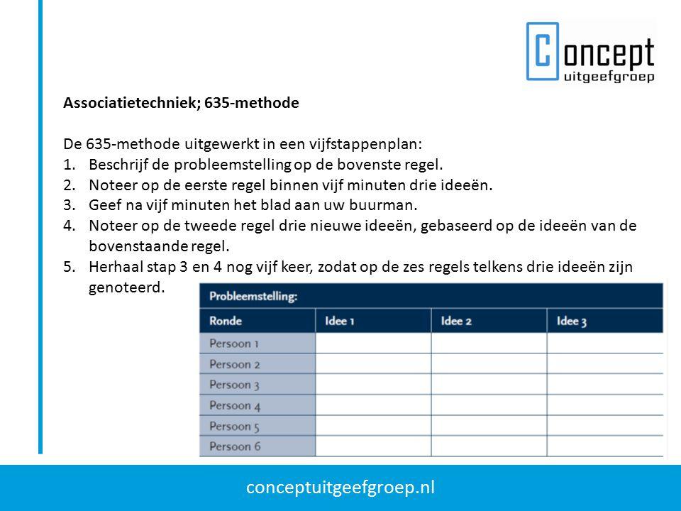 conceptuitgeefgroep.nl Associatietechniek; 635-methode De 635-methode uitgewerkt in een vijfstappenplan: 1.Beschrijf de probleemstelling op de bovenst