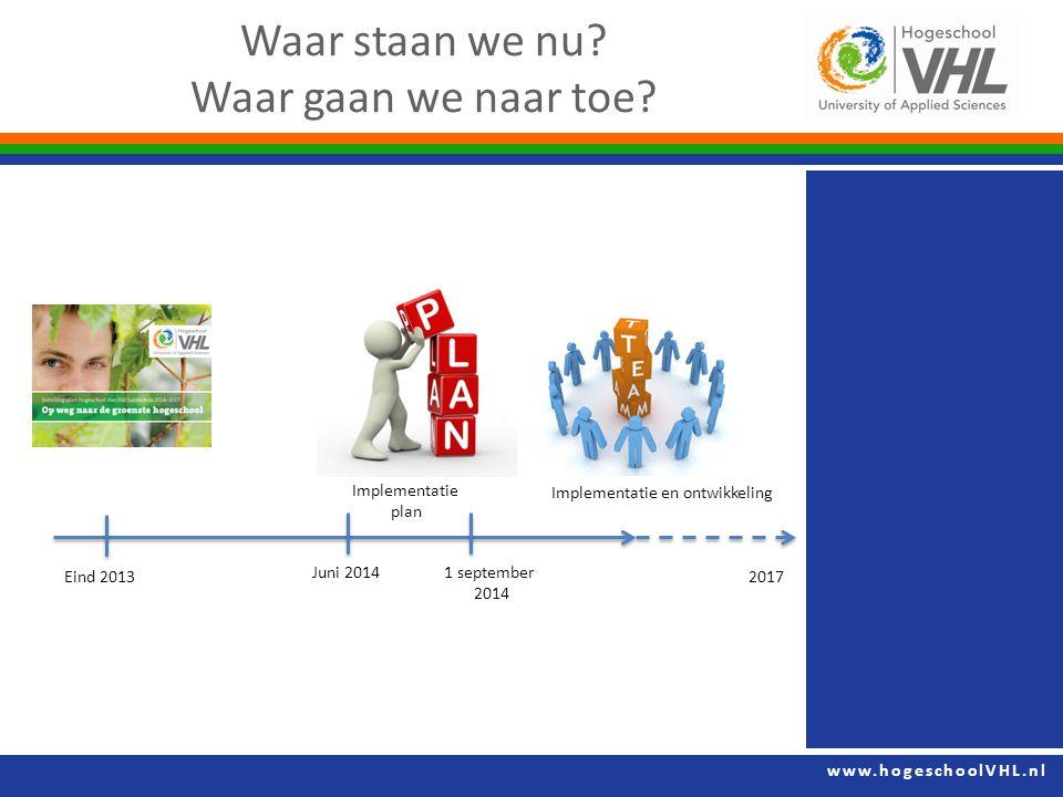 www.hogeschoolVHL.nl Waar staan we nu.Waar gaan we naar toe.