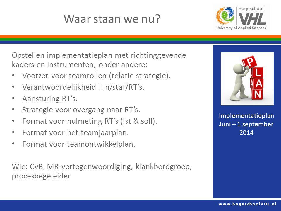 www.hogeschoolVHL.nl Opstellen implementatieplan met richtinggevende kaders en instrumenten, onder andere: Voorzet voor teamrollen (relatie strategie).