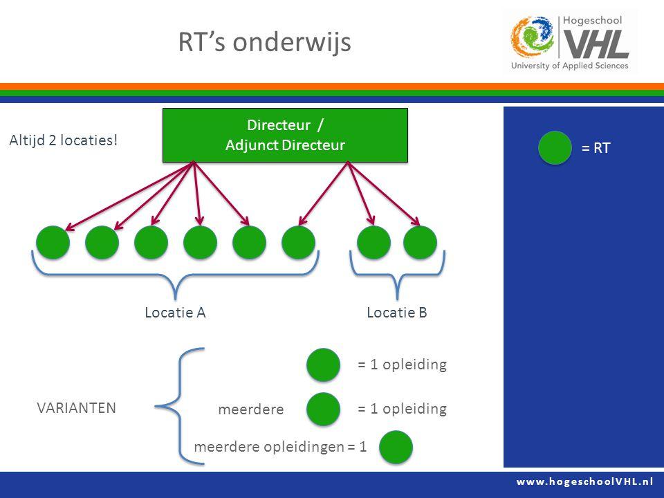 www.hogeschoolVHL.nl RT's onderwijs = RT Directeur / Adjunct Directeur Directeur / Adjunct Directeur Locatie ALocatie B meerdere meerdere opleidingen = 1 = 1 opleiding VARIANTEN Altijd 2 locaties.
