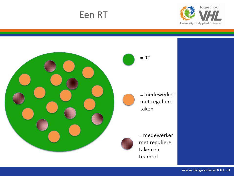 www.hogeschoolVHL.nl Een RT = RT = medewerker met reguliere taken = medewerker met reguliere taken en teamrol