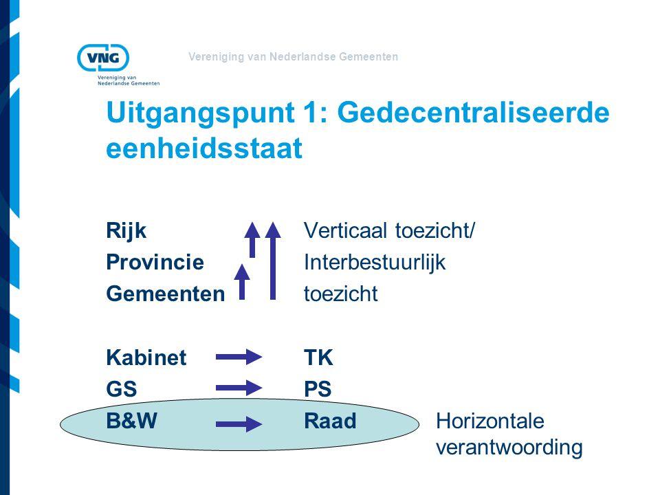 Vereniging van Nederlandse Gemeenten Uitgangspunt 1: Gedecentraliseerde eenheidsstaat RijkVerticaal toezicht/ ProvincieInterbestuurlijk Gemeententoezi