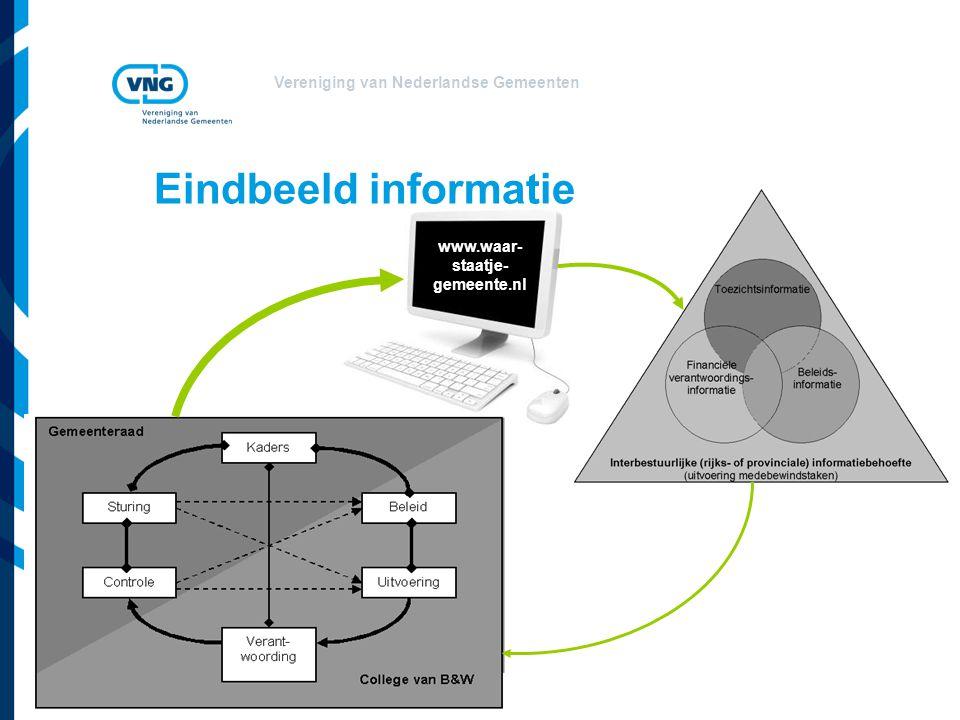 Vereniging van Nederlandse Gemeenten Eindbeeld informatie www.waar- staatje- gemeente.nl