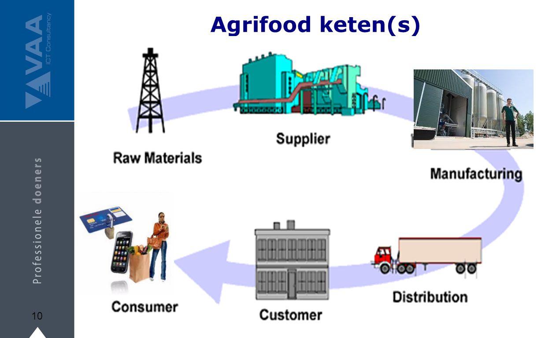Agrifood keten(s) 10