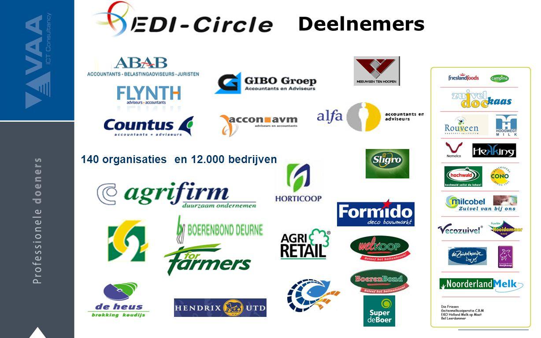 hoofdmenu 140 organisaties en 12.000 bedrijven Deelnemers