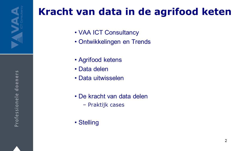 2 Kracht van data in de agrifood keten VAA ICT Consultancy Ontwikkelingen en Trends Agrifood ketens Data delen Data uitwisselen De kracht van data delen – Praktijk cases Stelling