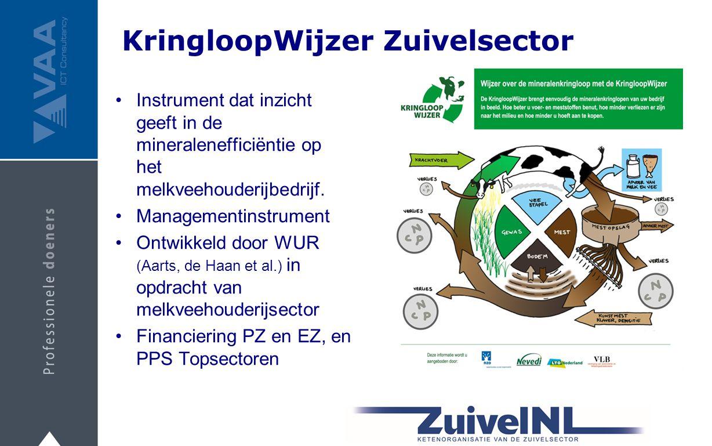 KringloopWijzer Zuivelsector Instrument dat inzicht geeft in de mineralenefficiëntie op het melkveehouderijbedrijf.