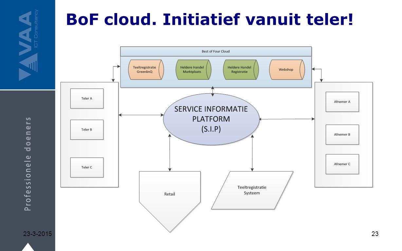 BoF cloud. Initiatief vanuit teler! 23-3-201523