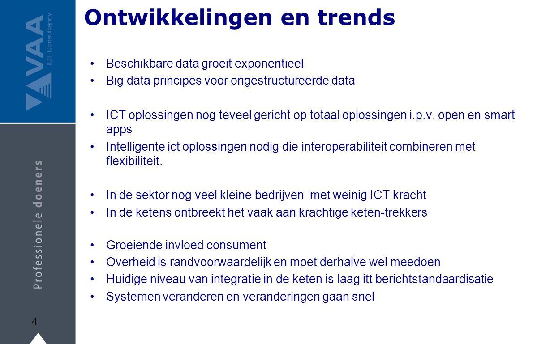 Ontwikkelingen en trends Beschikbare data groeit exponentieel Big data principes voor ongestructureerde data ICT oplossingen nog teveel gericht op totaal oplossingen i.p.v.