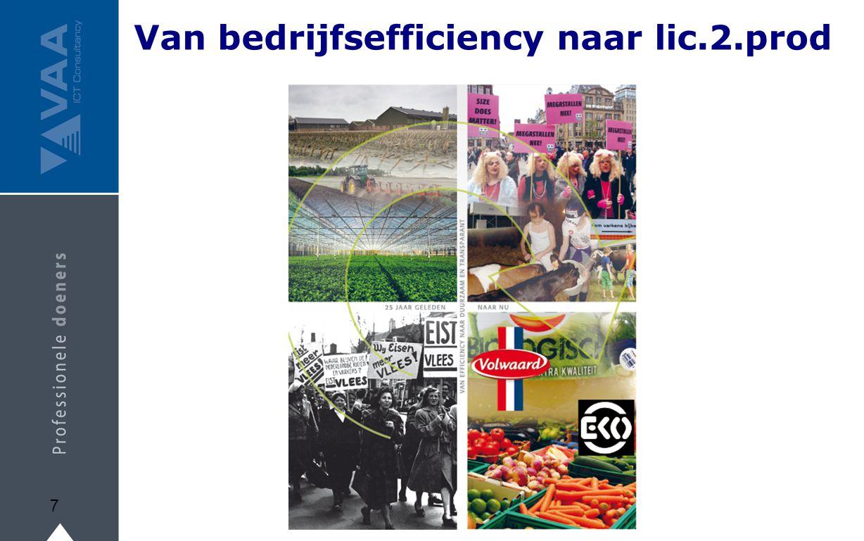 Van bedrijfsefficiency naar lic.2.prod 7
