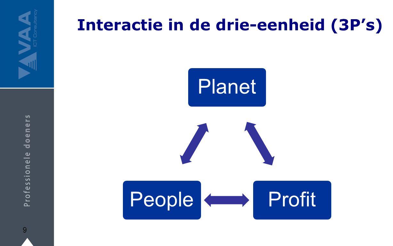 Interactie in de drie-eenheid (3P's) PlanetProfitPeople 9