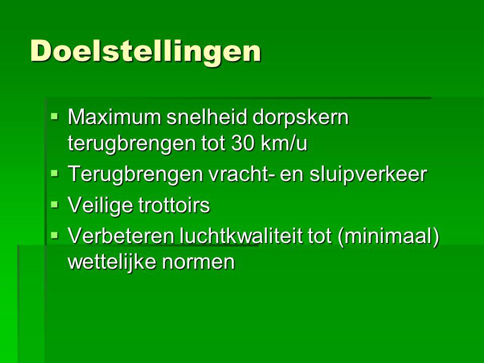 Doelstellingen  Maximum snelheid dorpskern terugbrengen tot 30 km/u  Terugbrengen vracht- en sluipverkeer  Veilige trottoirs  Verbeteren luchtkwaliteit tot (minimaal) wettelijke normen