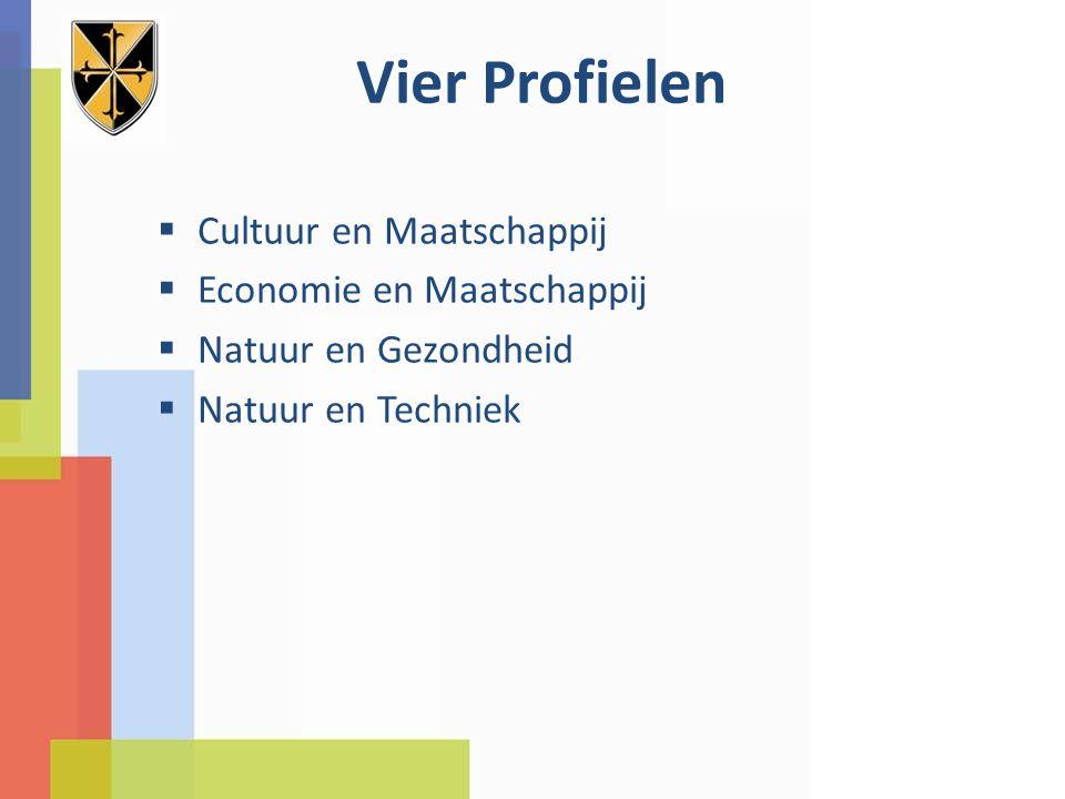 Vier Profielen  Cultuur en Maatschappij  Economie en Maatschappij  Natuur en Gezondheid  Natuur en Techniek