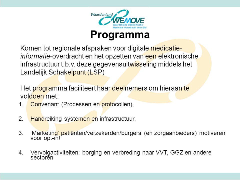 Programma Komen tot regionale afspraken voor digitale medicatie- informatie-overdracht en het opzetten van een elektronische infrastructuur t.b.v. dez