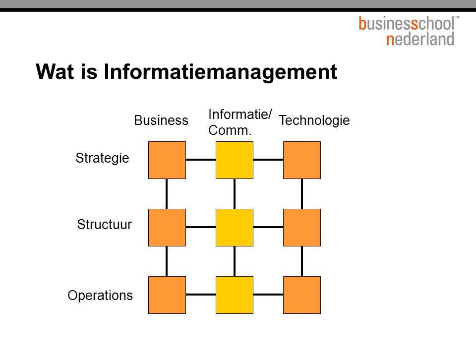 Wat is Informatiemanagement Strategie Structuur Operations Business Informatie/ Comm. Technologie