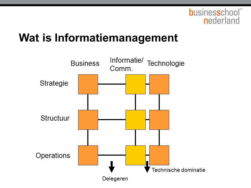 Wat is Informatiemanagement Strategie Structuur Operations Business Informatie/ Comm. Technologie Technische dominatie Delegeren