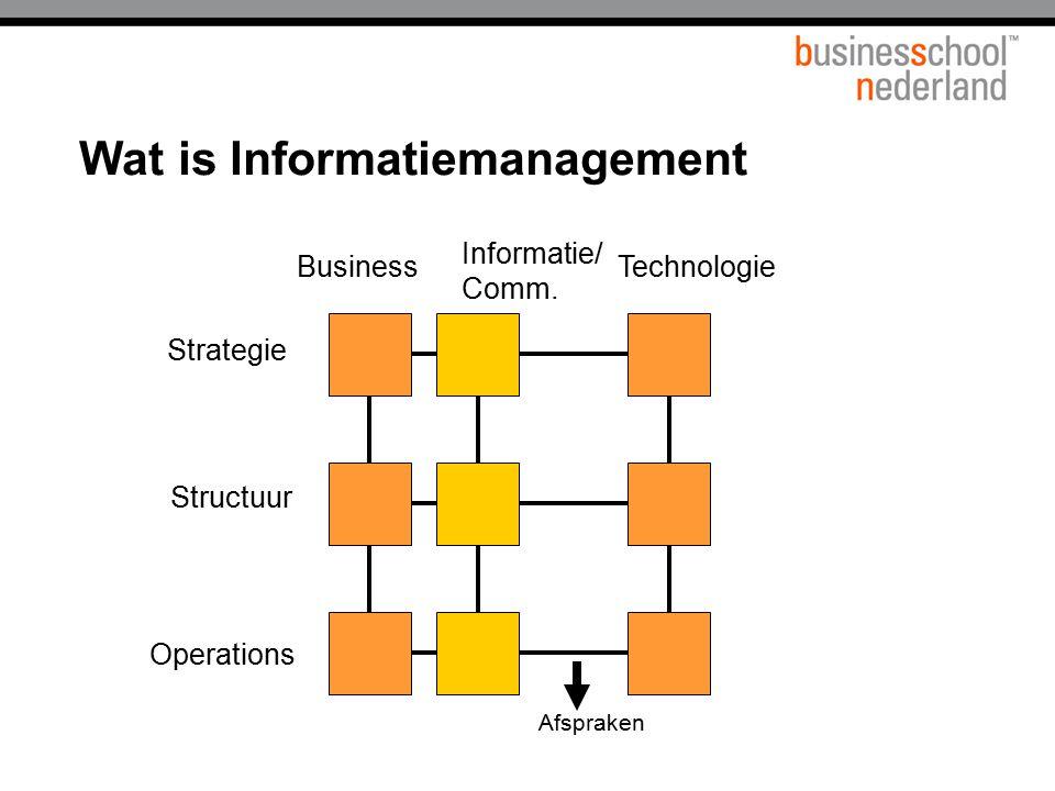 Wat is Informatiemanagement Strategie Structuur Operations Business Informatie/ Comm. Technologie Afspraken