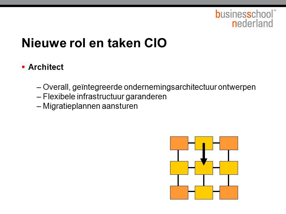  Architect –Overall, geïntegreerde ondernemingsarchitectuur ontwerpen –Flexibele infrastructuur garanderen –Migratieplannen aansturen Nieuwe rol en t