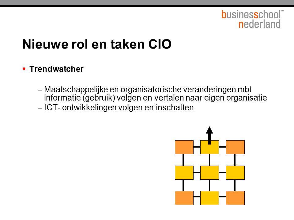  Trendwatcher –Maatschappelijke en organisatorische veranderingen mbt informatie (gebruik) volgen en vertalen naar eigen organisatie –ICT- ontwikkeli
