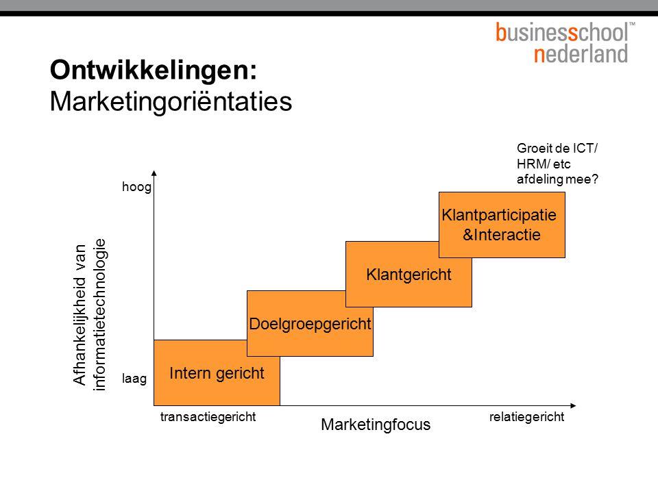 Ontwikkelingen: Marketingoriëntaties Intern gericht Doelgroepgericht Klantgericht Klantparticipatie &Interactie Marketingfocus Afhankelijkheid van inf