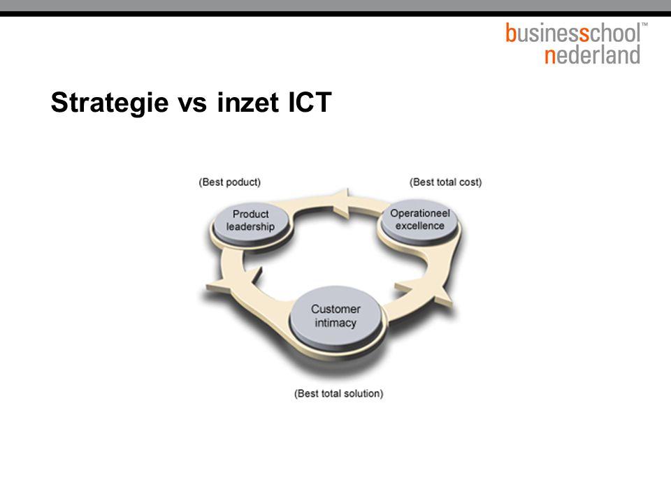 Strategie vs inzet ICT