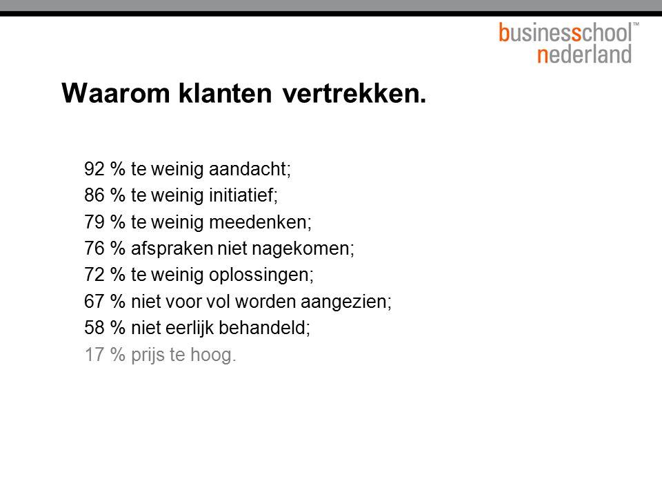 Waarom klanten vertrekken. 92 % te weinig aandacht; 86 % te weinig initiatief; 79 % te weinig meedenken; 76 % afspraken niet nagekomen; 72 % te weinig
