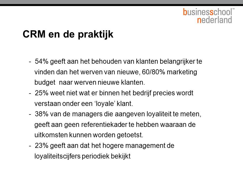 - 54% geeft aan het behouden van klanten belangrijker te vinden dan het werven van nieuwe, 60/80% marketing budget naar werven nieuwe klanten. - 25% w