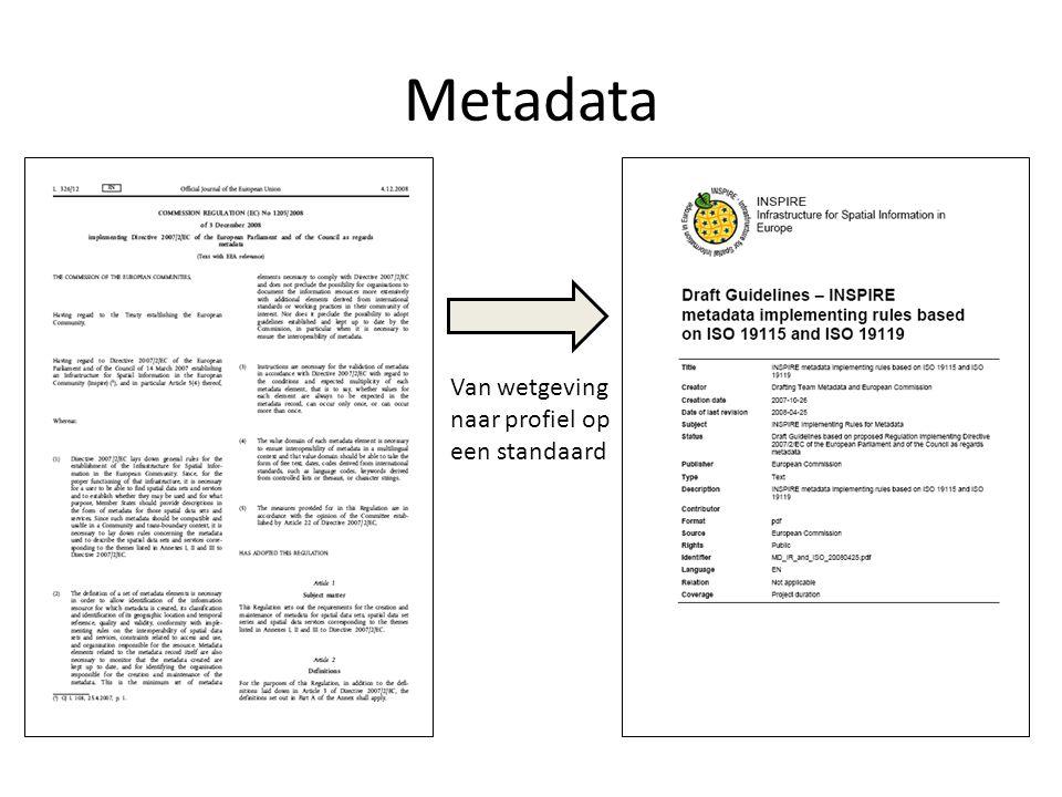 Data specificaties