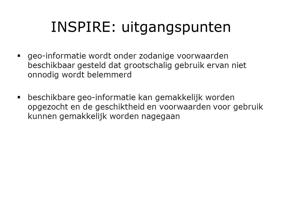 INSPIRE: uitgangspunten  geo-informatie wordt onder zodanige voorwaarden beschikbaar gesteld dat grootschalig gebruik ervan niet onnodig wordt belemmerd  beschikbare geo-informatie kan gemakkelijk worden opgezocht en de geschiktheid en voorwaarden voor gebruik kunnen gemakkelijk worden nagegaan