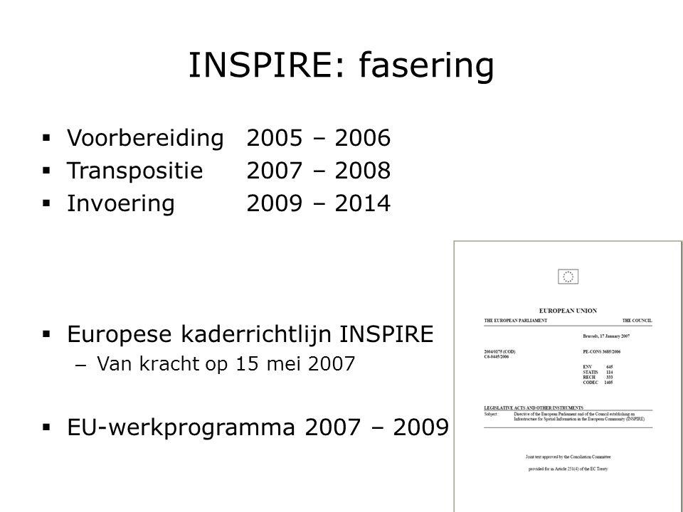 INSPIRE: voorbereiding  Invoeringsregels opgesteld door drafting teams met experts uit EU  Consultatie Spatial Data Interest Communities (SDIC) en Legally Mandated Organisations (LMO)  Consultatie publiek  Vaststelling