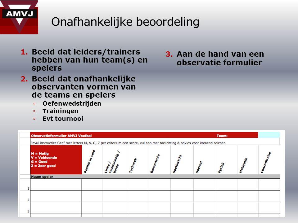 Onafhankelijke beoordeling 1. Beeld dat leiders/trainers hebben van hun team(s) en spelers 2.