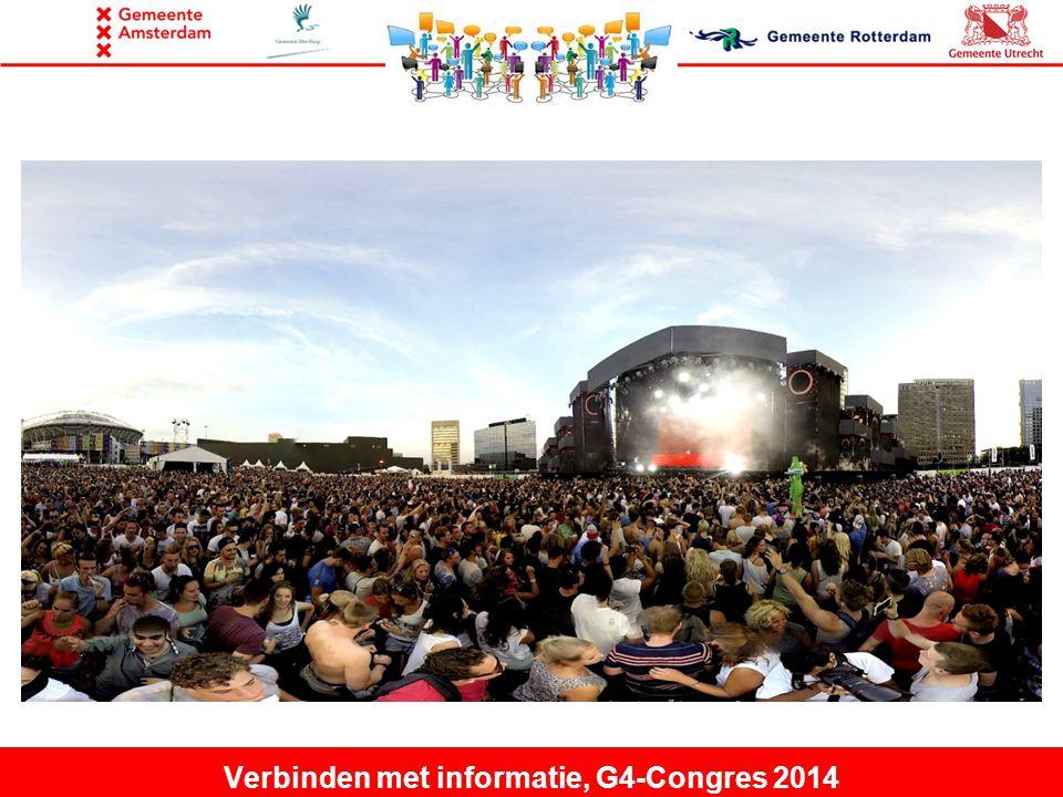 Toepassing Cinematic VR Verbinden met informatie, G4-Congres 2014