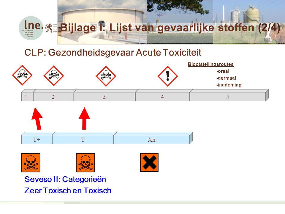 CLP: Gezondheidsgevaar Acute Toxiciteit 12345 Seveso II: Categorieën Zeer Toxisch en Toxisch T+TXn Blootstellingsroutes -oraal -dermaal -inademing Bijlage I: Lijst van gevaarlijke stoffen (2/4)