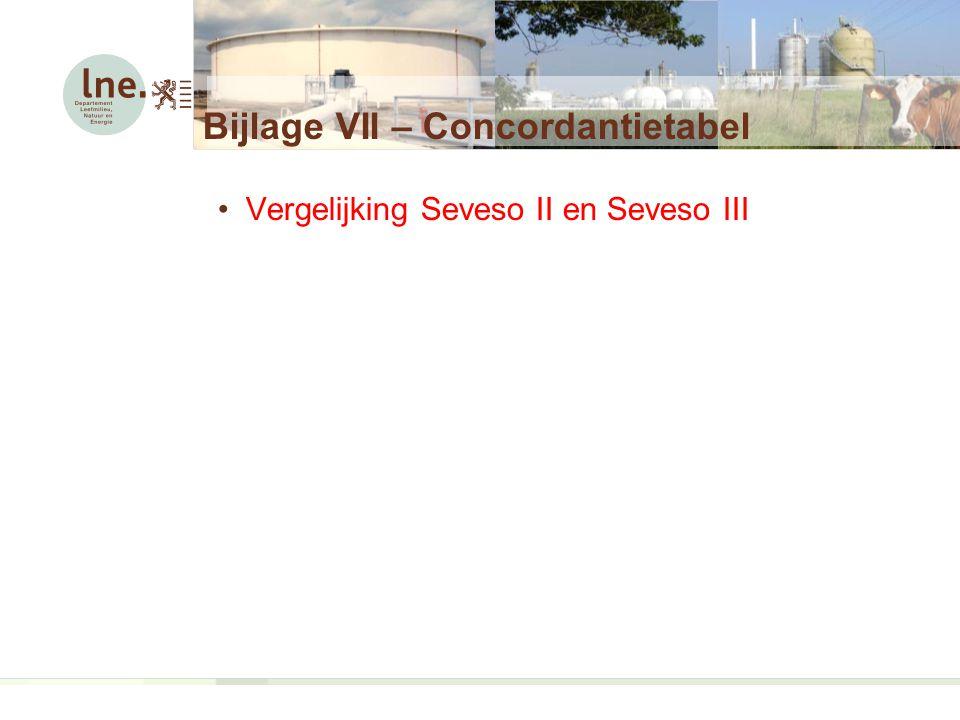 Vergelijking Seveso II en Seveso III Bijlage VII – Concordantietabel