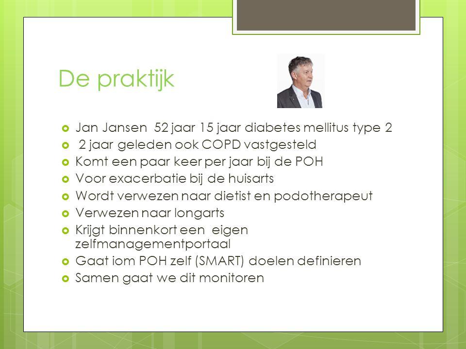 De praktijk  Jan Jansen 52 jaar 15 jaar diabetes mellitus type 2  2 jaar geleden ook COPD vastgesteld  Komt een paar keer per jaar bij de POH  Voor exacerbatie bij de huisarts  Wordt verwezen naar dietist en podotherapeut  Verwezen naar longarts  Krijgt binnenkort een eigen zelfmanagementportaal  Gaat iom POH zelf (SMART) doelen definieren  Samen gaat we dit monitoren