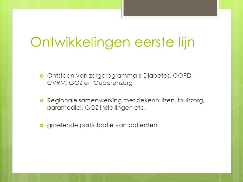Ontwikkelingen eerste lijn  Ontstaan van zorgprogramma's Diabetes, COPD, CVRM, GGZ en Ouderenzorg  Regionale samenwerking met ziekenhuizen, thuiszorg, paramedici, GGZ instellingen etc.