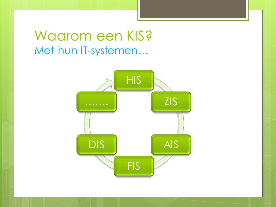Waarom een KIS? Met hun IT-systemen… HISZISAISFISDIS…….