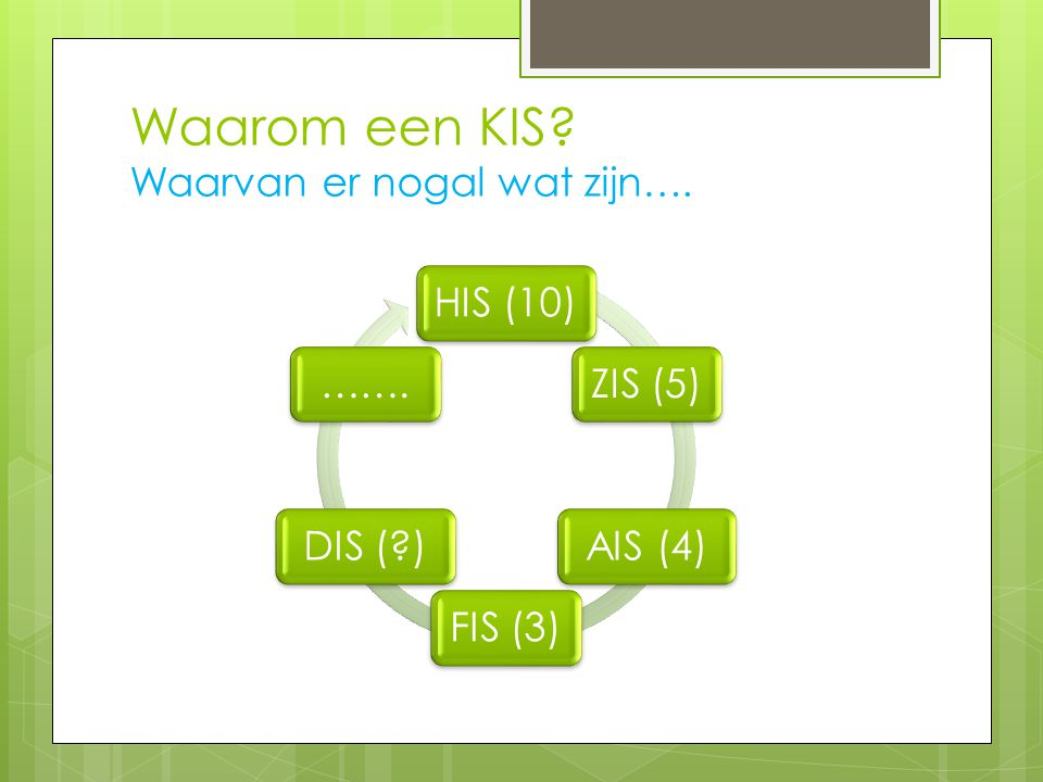 Waarom een KIS? Waarvan er nogal wat zijn…. HIS (10)ZIS (5)AIS (4)FIS (3)DIS (?)…….