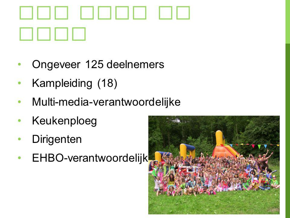 WIE GAAT ER MEE? Ongeveer 125 deelnemers Kampleiding (18) Multi-media-verantwoordelijke Keukenploeg Dirigenten EHBO-verantwoordelijke
