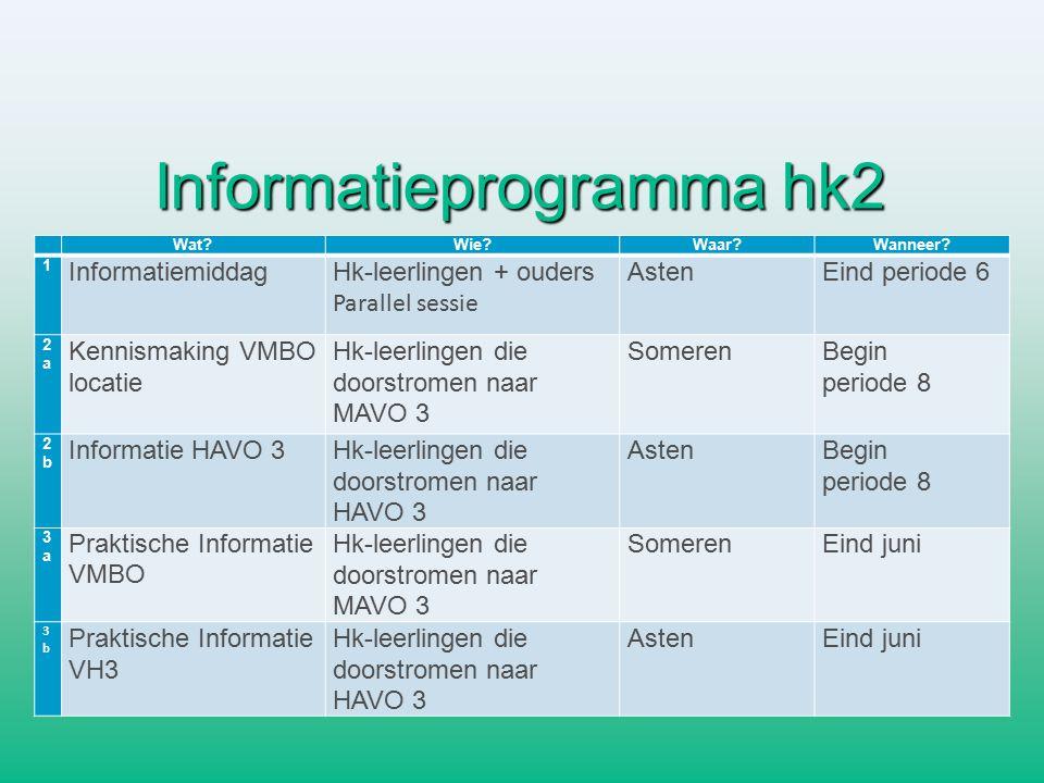 Informatieprogramma hk2 Wat?Wie?Waar?Wanneer.