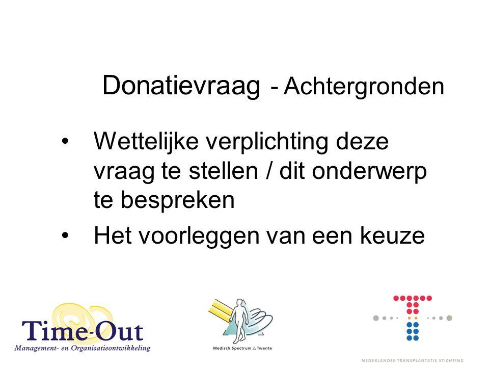 Donatievraag - Achtergronden Wettelijke verplichting deze vraag te stellen / dit onderwerp te bespreken Het voorleggen van een keuze