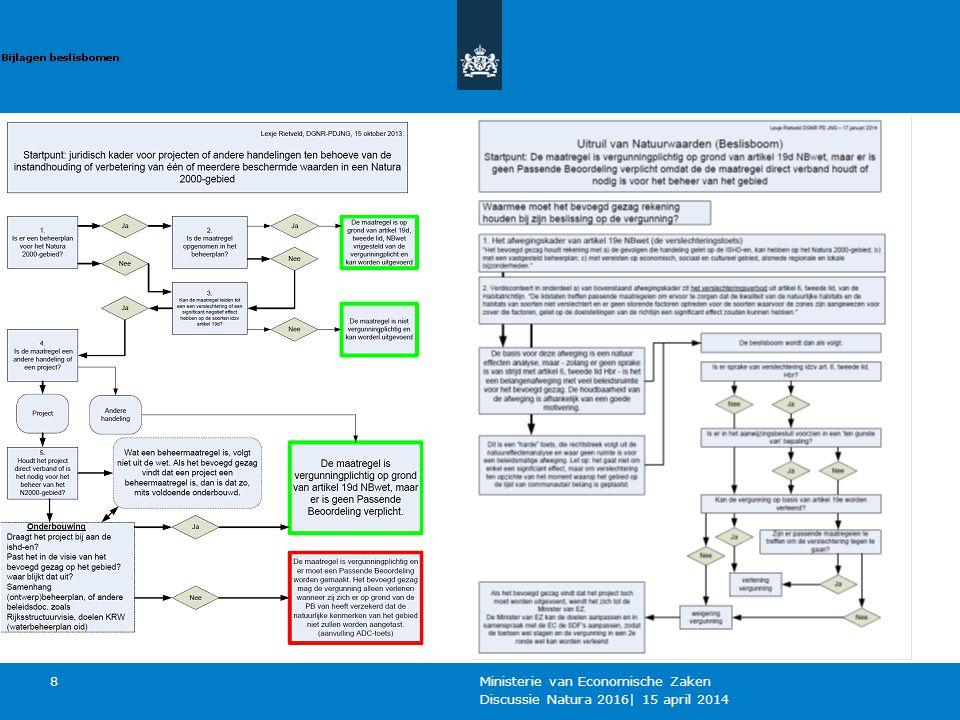 Bijlagen beslisbomen Discussie Natura 2016  15 april 2014 Ministerie van Economische Zaken 8