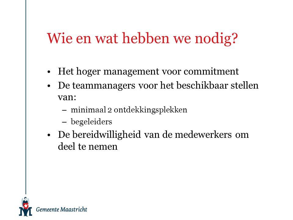 Wie en wat hebben we nodig? Het hoger management voor commitment De teammanagers voor het beschikbaar stellen van: –minimaal 2 ontdekkingsplekken –beg