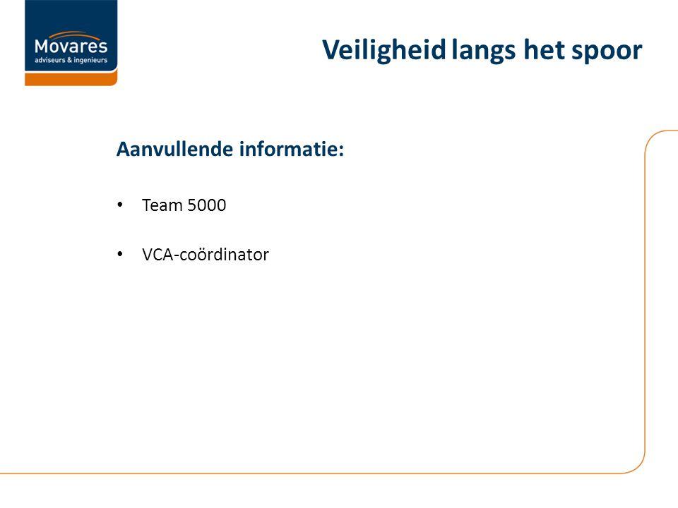 Team 5000 VCA-coördinator Aanvullende informatie: Veiligheid langs het spoor