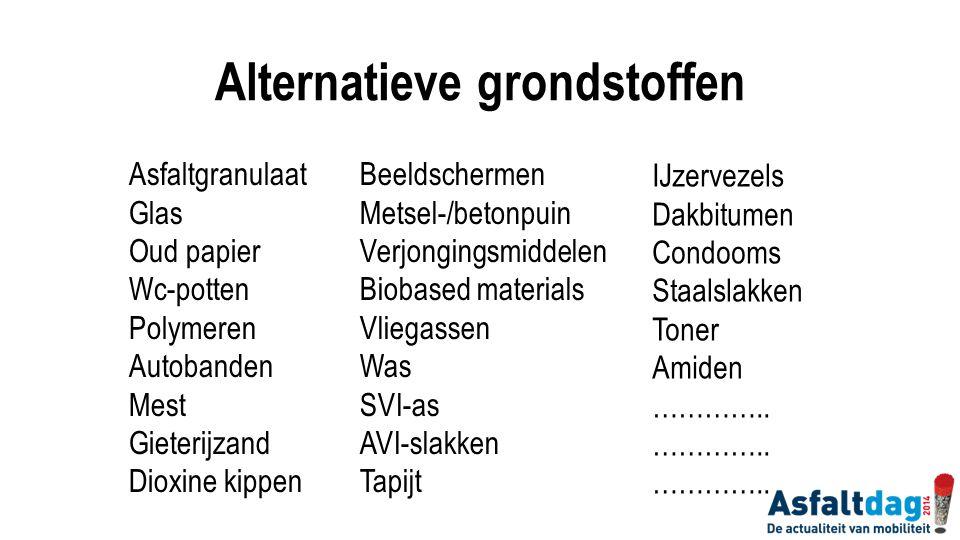 Alternatieve grondstoffen Beeldschermen Metsel-/betonpuin Verjongingsmiddelen Biobased materials Vliegassen Was SVI-as AVI-slakken Tapijt IJzervezels