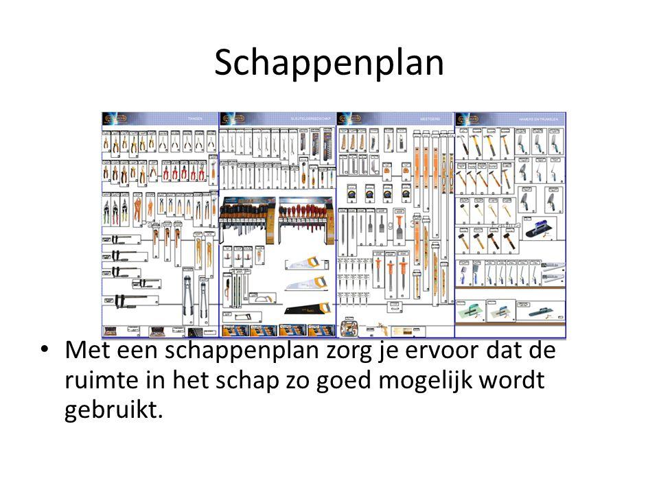 Schappenplan Met een schappenplan zorg je ervoor dat de ruimte in het schap zo goed mogelijk wordt gebruikt.