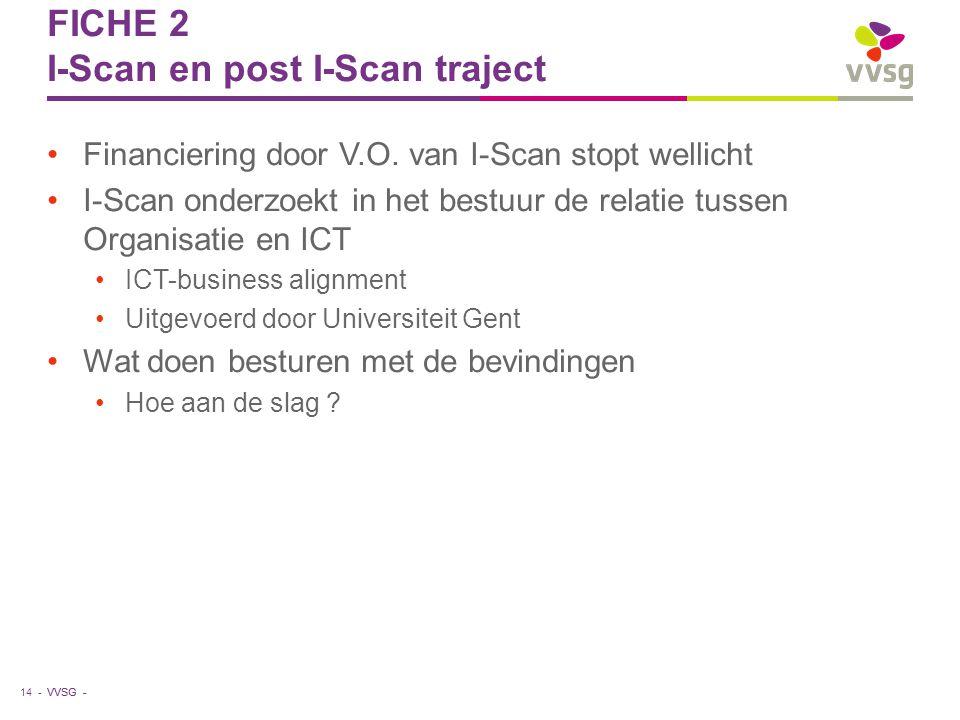 VVSG - FICHE 2 I-Scan en post I-Scan traject Financiering door V.O. van I-Scan stopt wellicht I-Scan onderzoekt in het bestuur de relatie tussen Organ