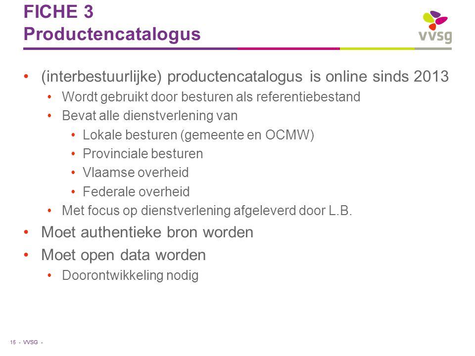 VVSG - FICHE 3 Productencatalogus (interbestuurlijke) productencatalogus is online sinds 2013 Wordt gebruikt door besturen als referentiebestand Bevat