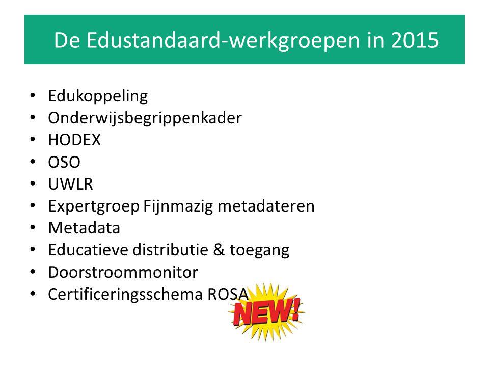 De Edustandaard-werkgroepen in 2015 Edukoppeling Onderwijsbegrippenkader HODEX OSO UWLR Expertgroep Fijnmazig metadateren Metadata Educatieve distribu