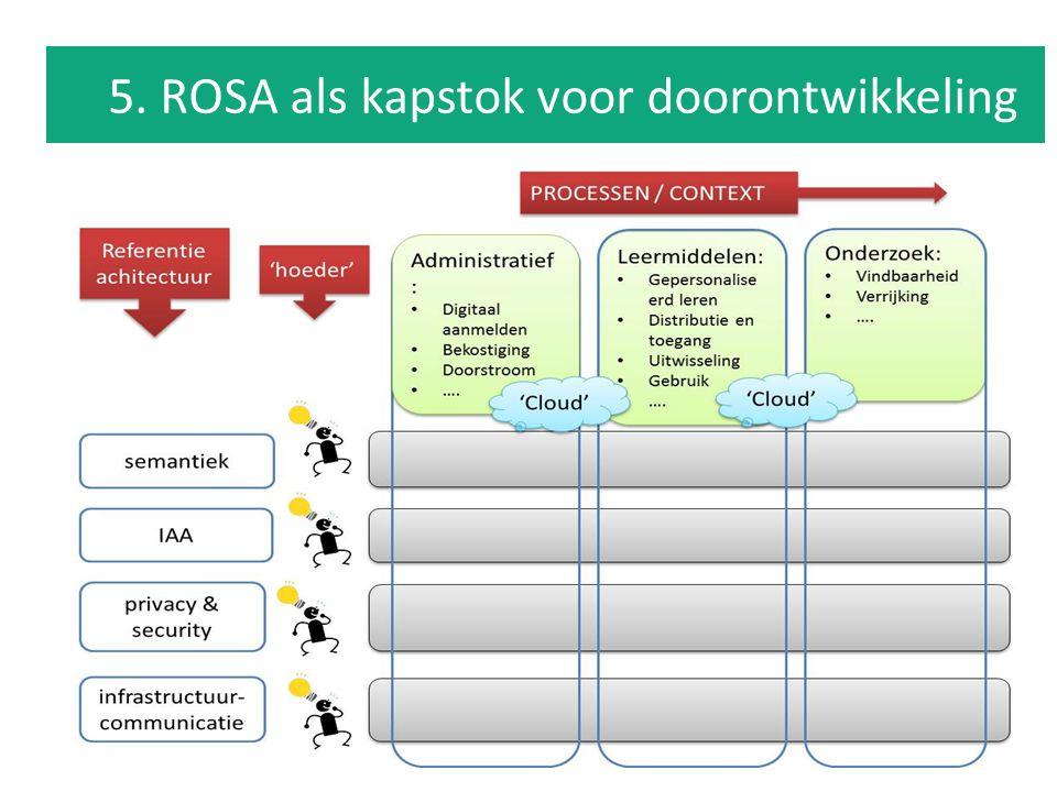 5. ROSA als kapstok voor doorontwikkeling
